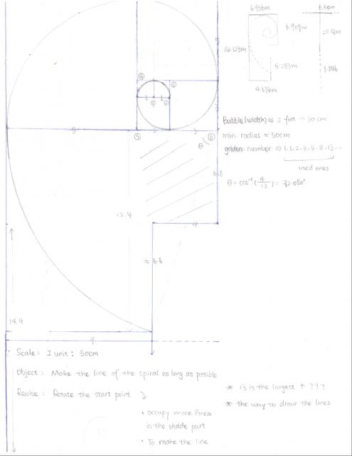 Yanfei.Qu.spiral.map