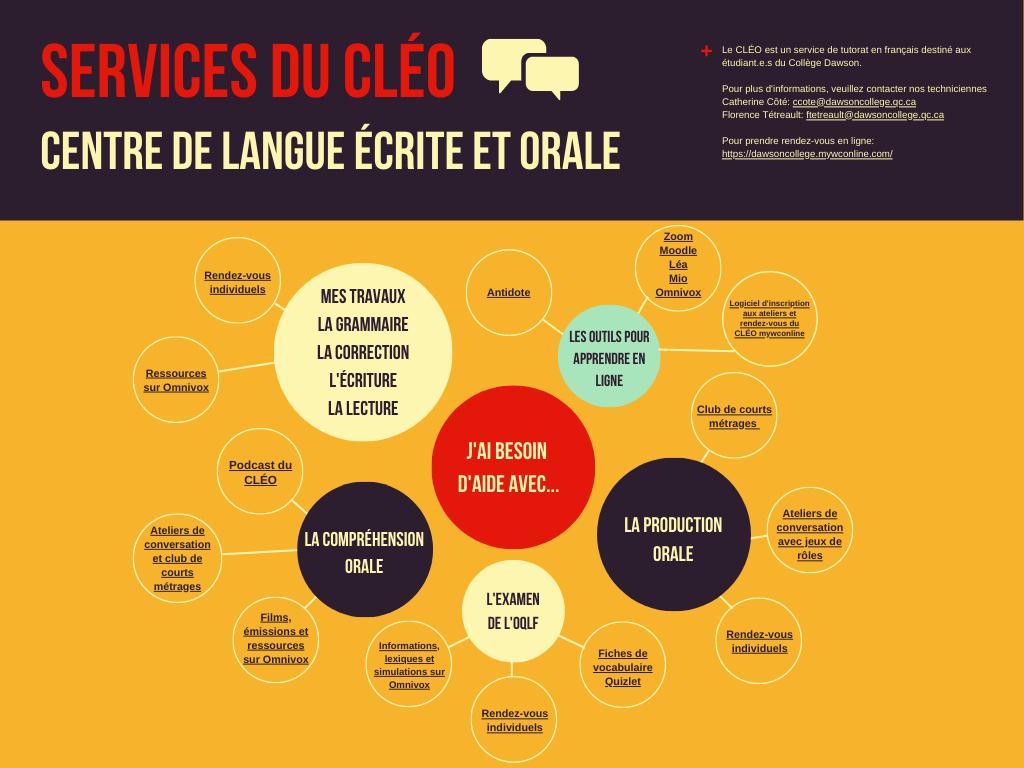 Services du CLÉO AUTOMNE