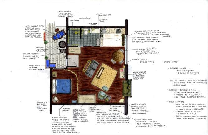 Interior Design Continuing Education Montreal