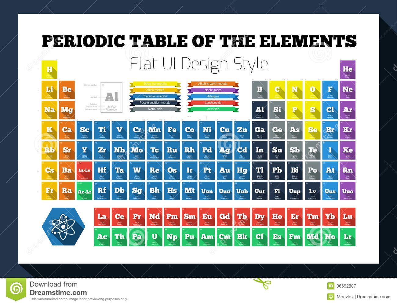 Periodic table coloring book student success action plan projects urtaz Images